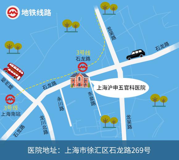 上海沪申五官科医院交通地图